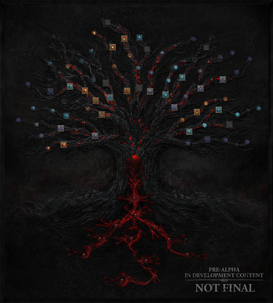 Drzewko talentów wDiablo 4