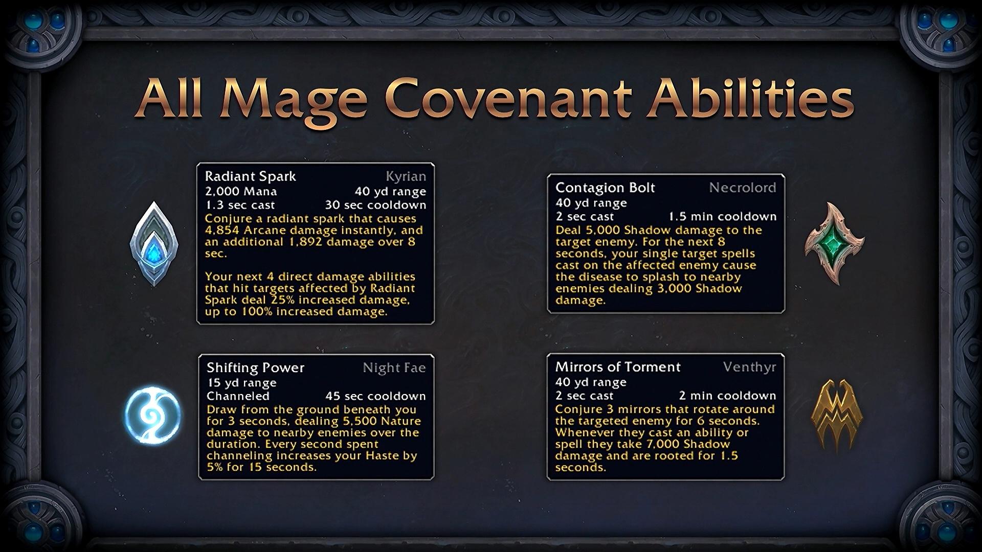 WoW Shadowlands Covnenant Umiejetnosci